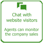 Chat with website visitors from any location, Thakur International