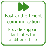 Fast and efficient communication, Thakur International