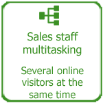Improved sales staff multitasking, Thakur International