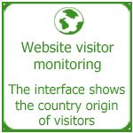 Website visitor monitoring, Thakur International