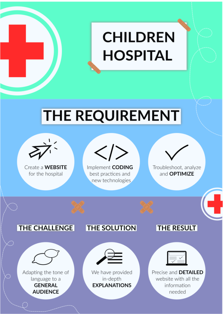 children hospital infographic